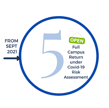 Writtle Univesity College Tier 5 covid risk